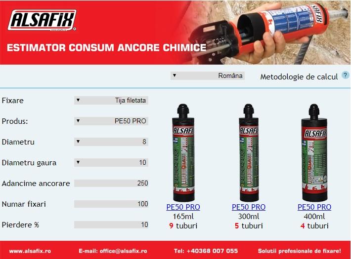 Estimator consum ancore chimice Alsafix